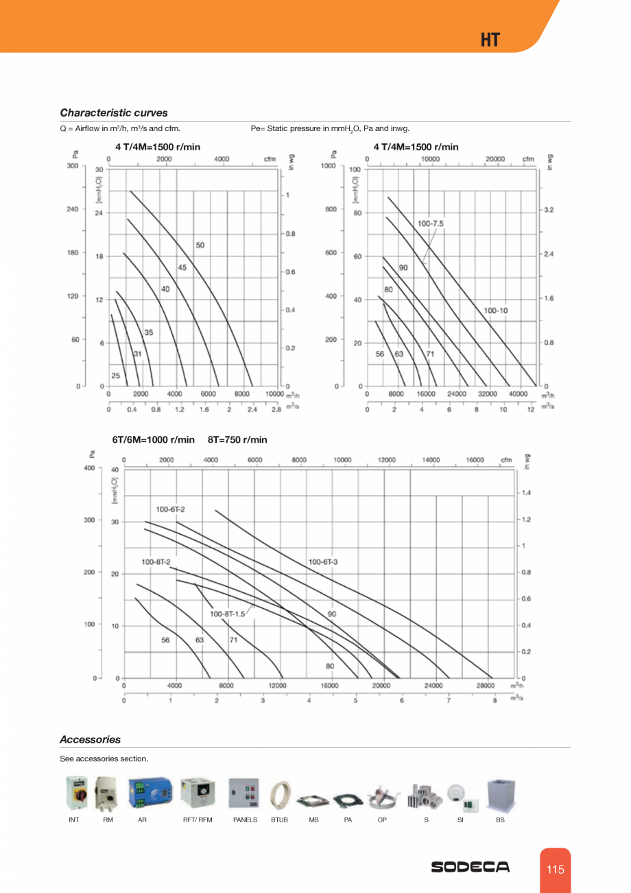 Pagina 4 - Ventilator axial de acoperis SODECA HT Fisa tehnica Engleza 1445 8.36 4.83 945 4.88...