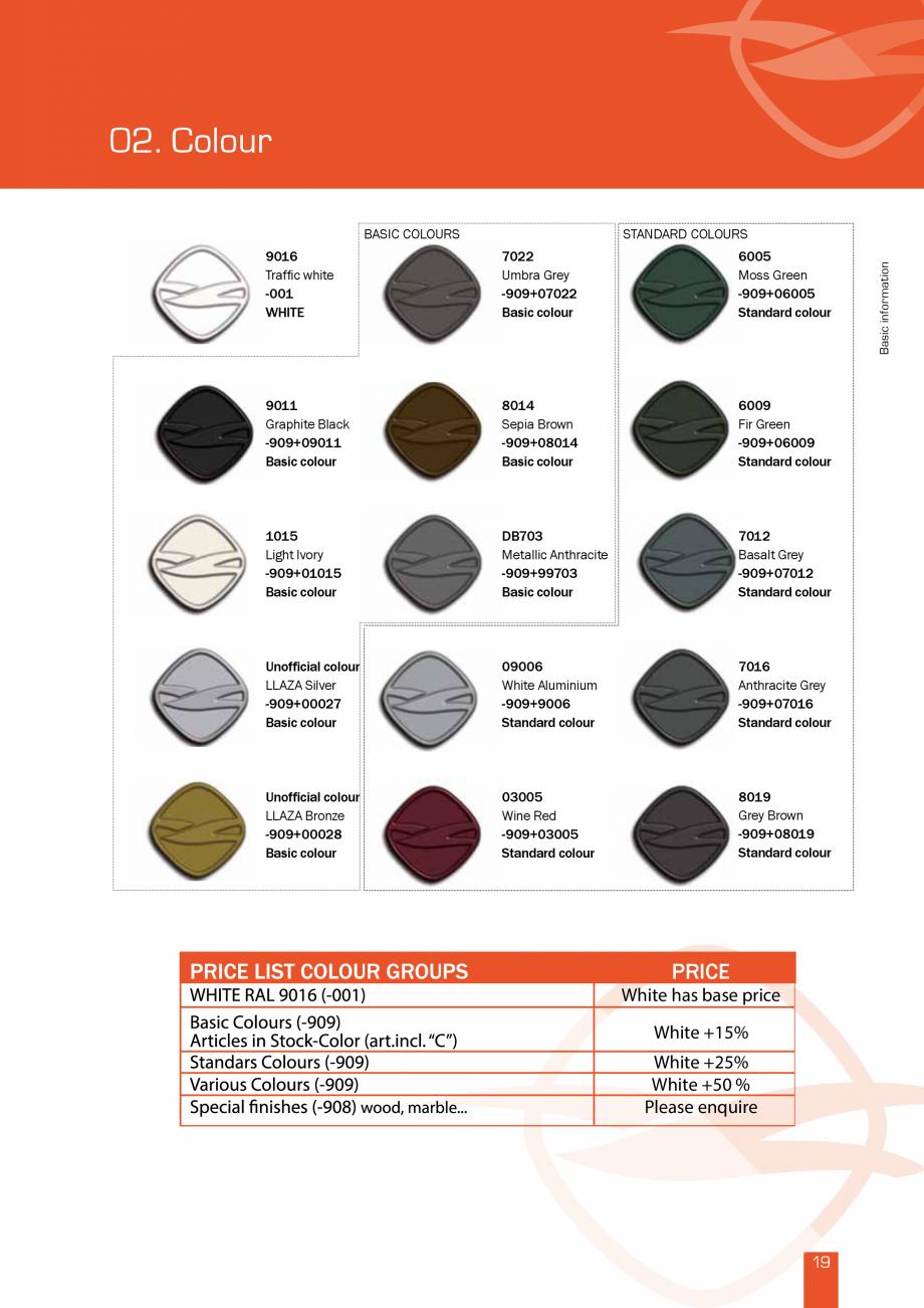 Pagina 40 - Lista de preturi LLaza LLAZA Bip 300, Bip 500, Maxi Screen, Aluminiu, Lemn Catalog,...