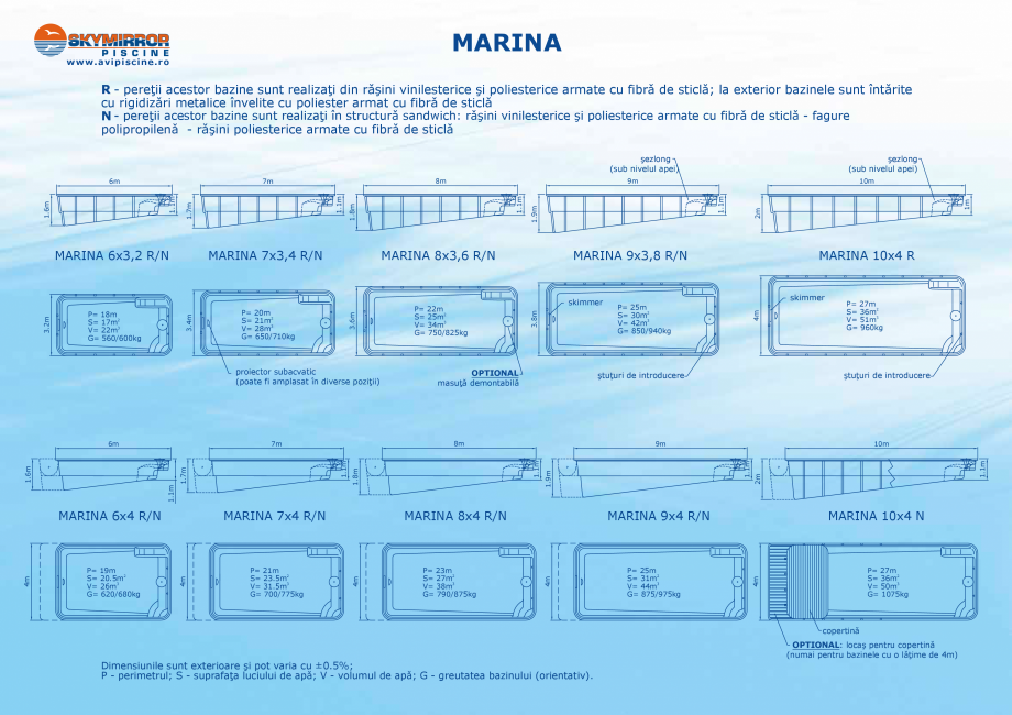 Pagina 4 - Catalog 2018 piscine rezidentiale SKYMIRROR SKYMIRROR GOLF, MARINA, LAGUNA, DELTA Catalog...