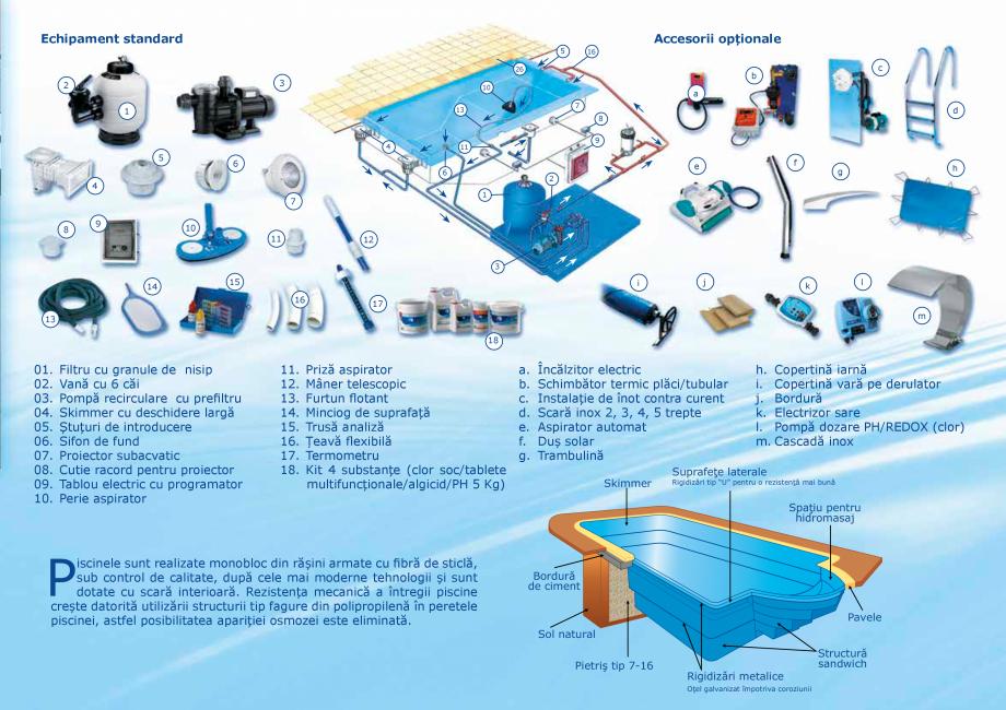 Pagina 11 - Catalog 2018 piscine rezidentiale SKYMIRROR SKYMIRROR GOLF, MARINA, LAGUNA, DELTA...