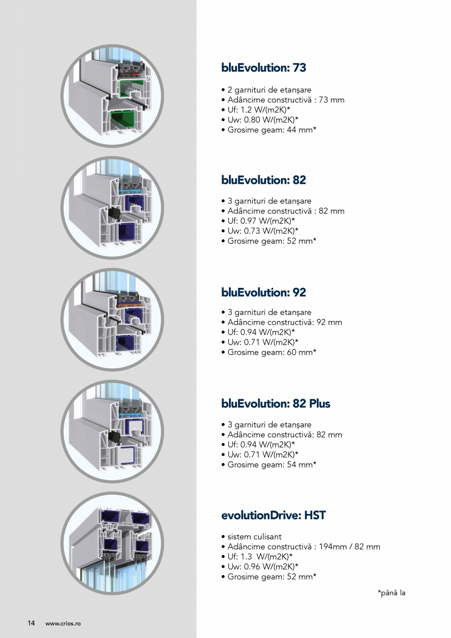 Pagina 14 - Catalog tamplarie PVC CRIOS bluEvolution 73, bluEvolution 82, bluEVolution 82 Plus...