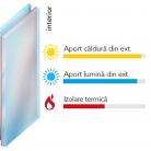 Sticla dubla tip LOW-E - Sistem de tamplarie PVC - bluEvolution 73