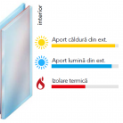 Sticla dubla tip LOW-E - Sistem de tamplarie PVC - bluEvolution 82
