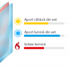 Sticla dubla tip SOLAR - Sistem de tamplarie PVC - bluEvolution 82