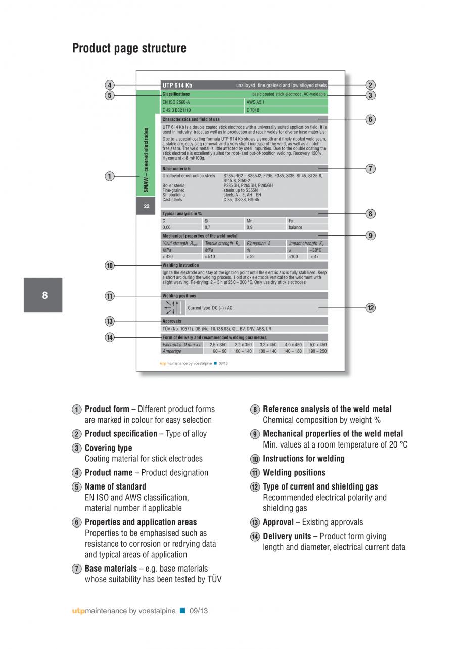 Pagina 10 - Solutii complete (materiale de adaos) pentru mentenanta si reparatii TEHNIC GAZ WELDING ...
