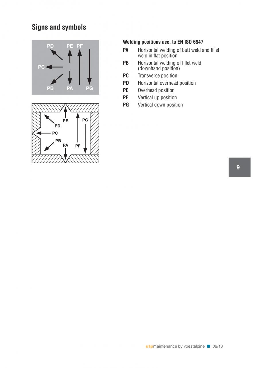 Pagina 11 - Solutii complete (materiale de adaos) pentru mentenanta si reparatii TEHNIC GAZ WELDING ...