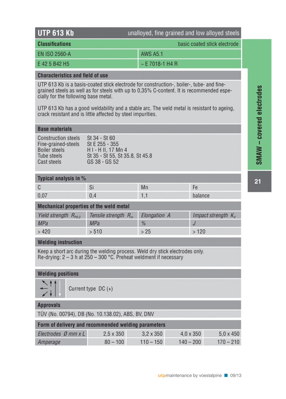 Pagina 23 - Solutii complete (materiale de adaos) pentru mentenanta si reparatii TEHNIC GAZ WELDING ...