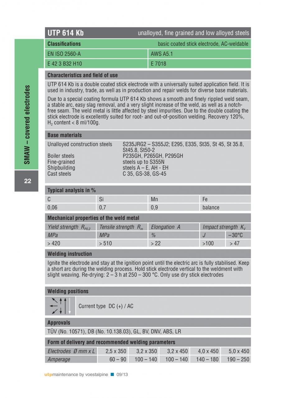 Pagina 24 - Solutii complete (materiale de adaos) pentru mentenanta si reparatii TEHNIC GAZ WELDING ...