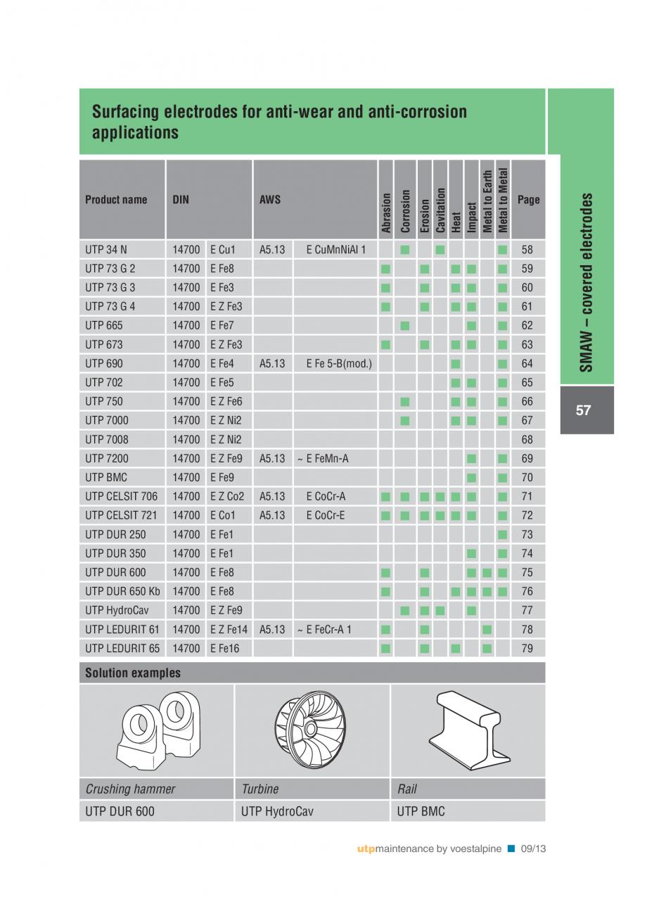 Pagina 59 - Solutii complete (materiale de adaos) pentru mentenanta si reparatii TEHNIC GAZ WELDING ...
