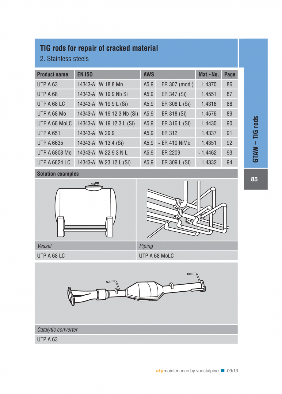 Pagina 87 - Solutii complete (materiale de adaos) pentru mentenanta si reparatii TEHNIC GAZ WELDING ...