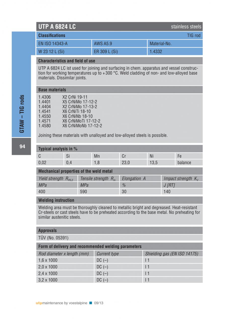 Pagina 96 - Solutii complete (materiale de adaos) pentru mentenanta si reparatii TEHNIC GAZ WELDING ...