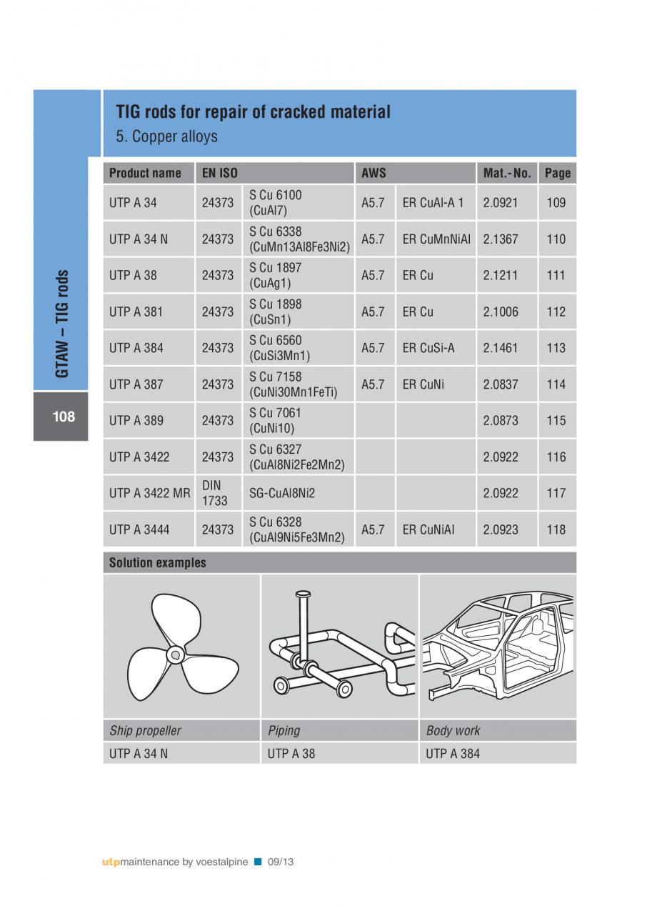 Pagina 110 - Solutii complete (materiale de adaos) pentru mentenanta si reparatii TEHNIC GAZ WELDING...