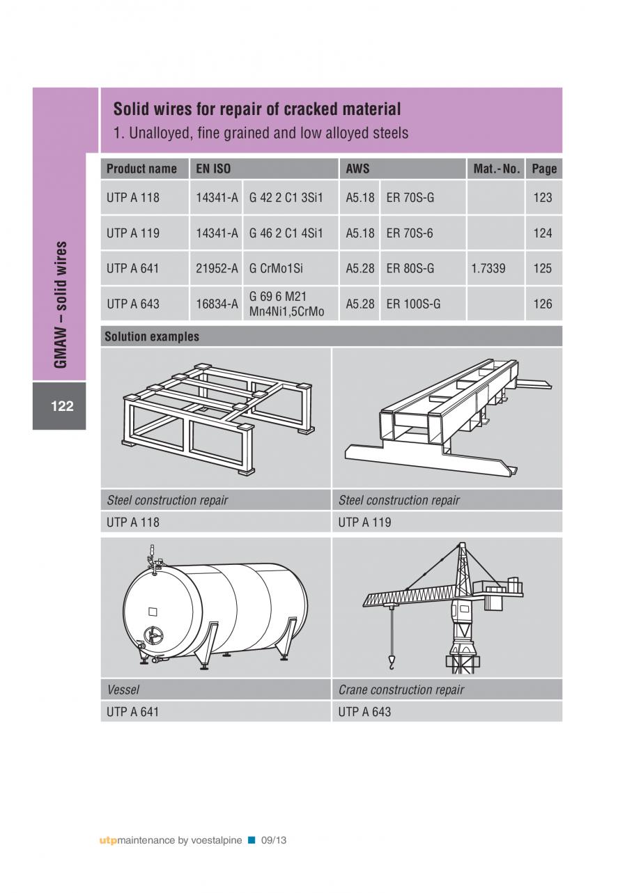 Pagina 124 - Solutii complete (materiale de adaos) pentru mentenanta si reparatii TEHNIC GAZ WELDING...