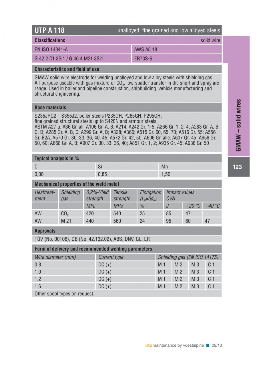 Pagina 125 - Solutii complete (materiale de adaos) pentru mentenanta si reparatii TEHNIC GAZ WELDING...