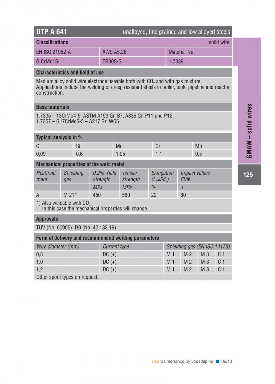 Pagina 127 - Solutii complete (materiale de adaos) pentru mentenanta si reparatii TEHNIC GAZ WELDING...