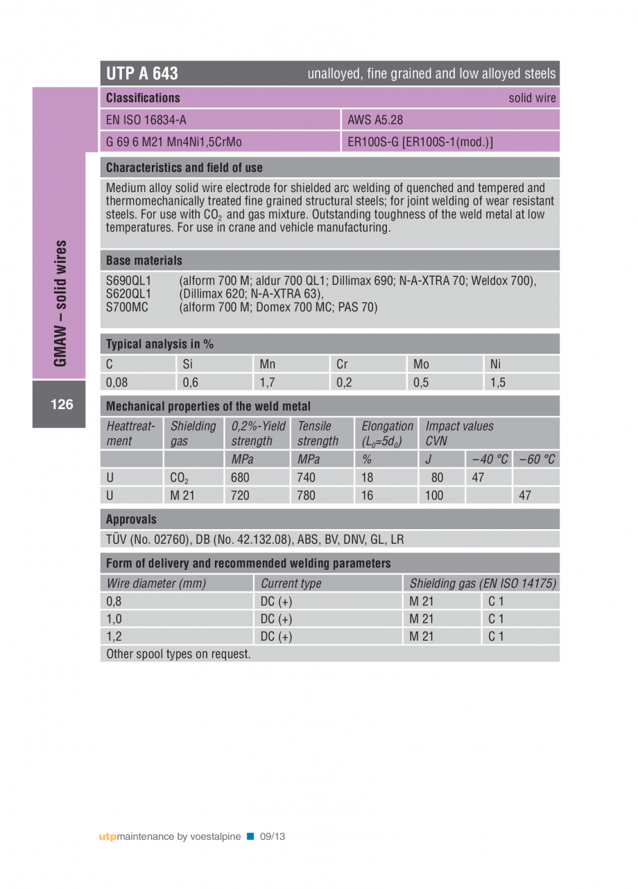 Pagina 128 - Solutii complete (materiale de adaos) pentru mentenanta si reparatii TEHNIC GAZ WELDING...