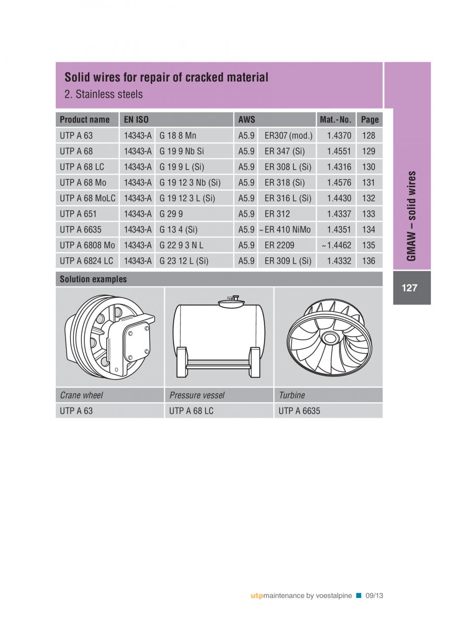 Pagina 129 - Solutii complete (materiale de adaos) pentru mentenanta si reparatii TEHNIC GAZ WELDING...