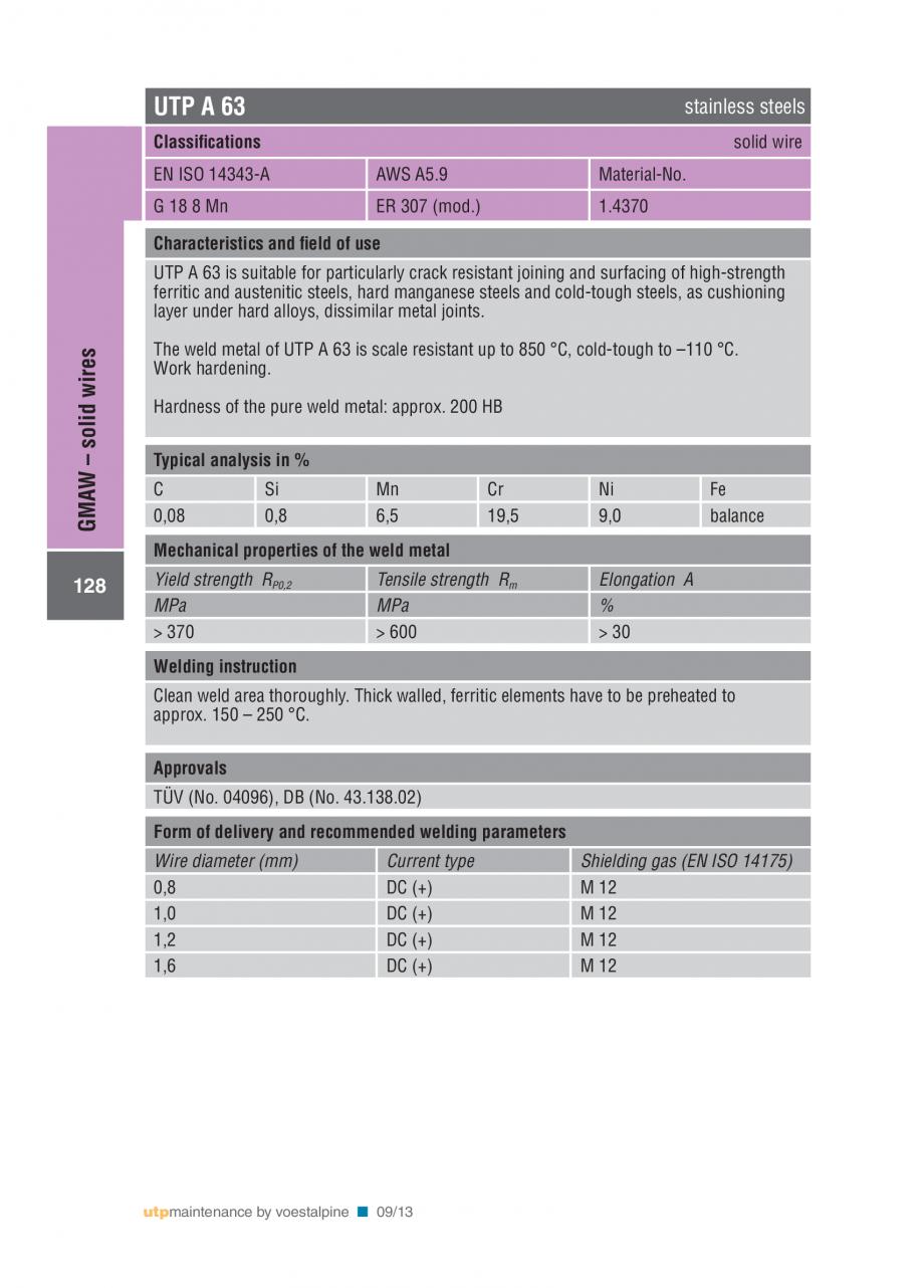 Pagina 130 - Solutii complete (materiale de adaos) pentru mentenanta si reparatii TEHNIC GAZ WELDING...