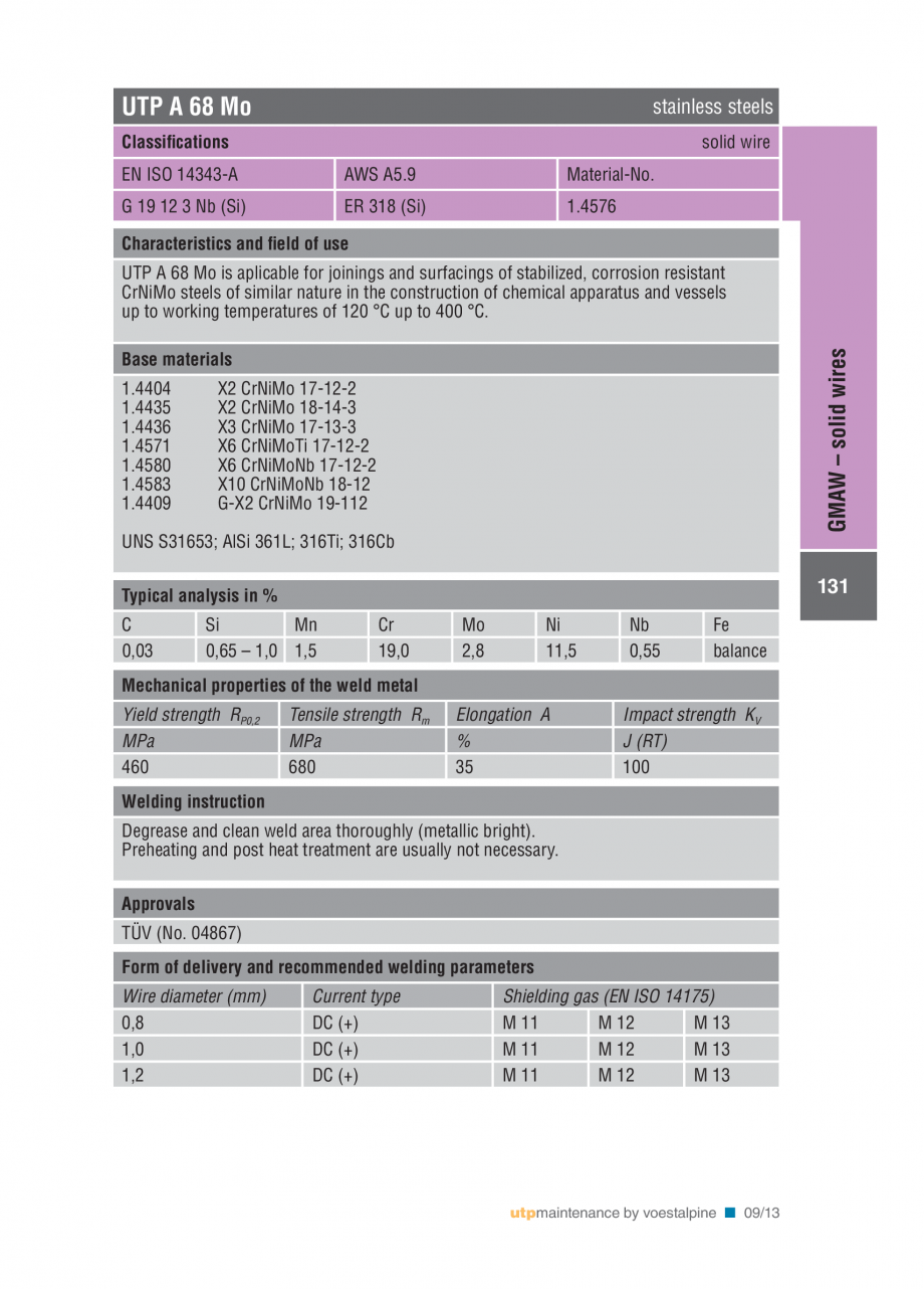 Pagina 133 - Solutii complete (materiale de adaos) pentru mentenanta si reparatii TEHNIC GAZ WELDING...