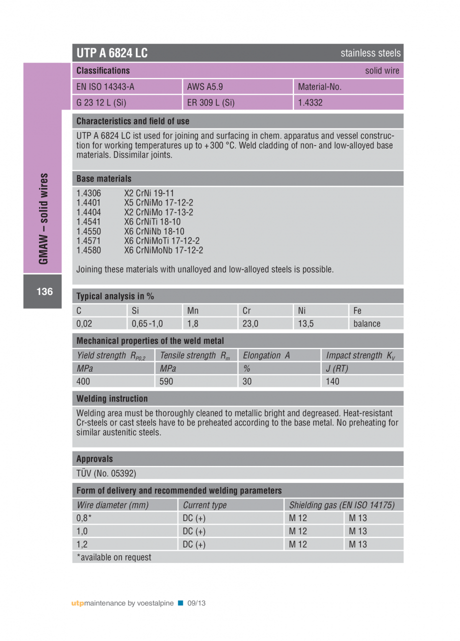 Pagina 138 - Solutii complete (materiale de adaos) pentru mentenanta si reparatii TEHNIC GAZ WELDING...