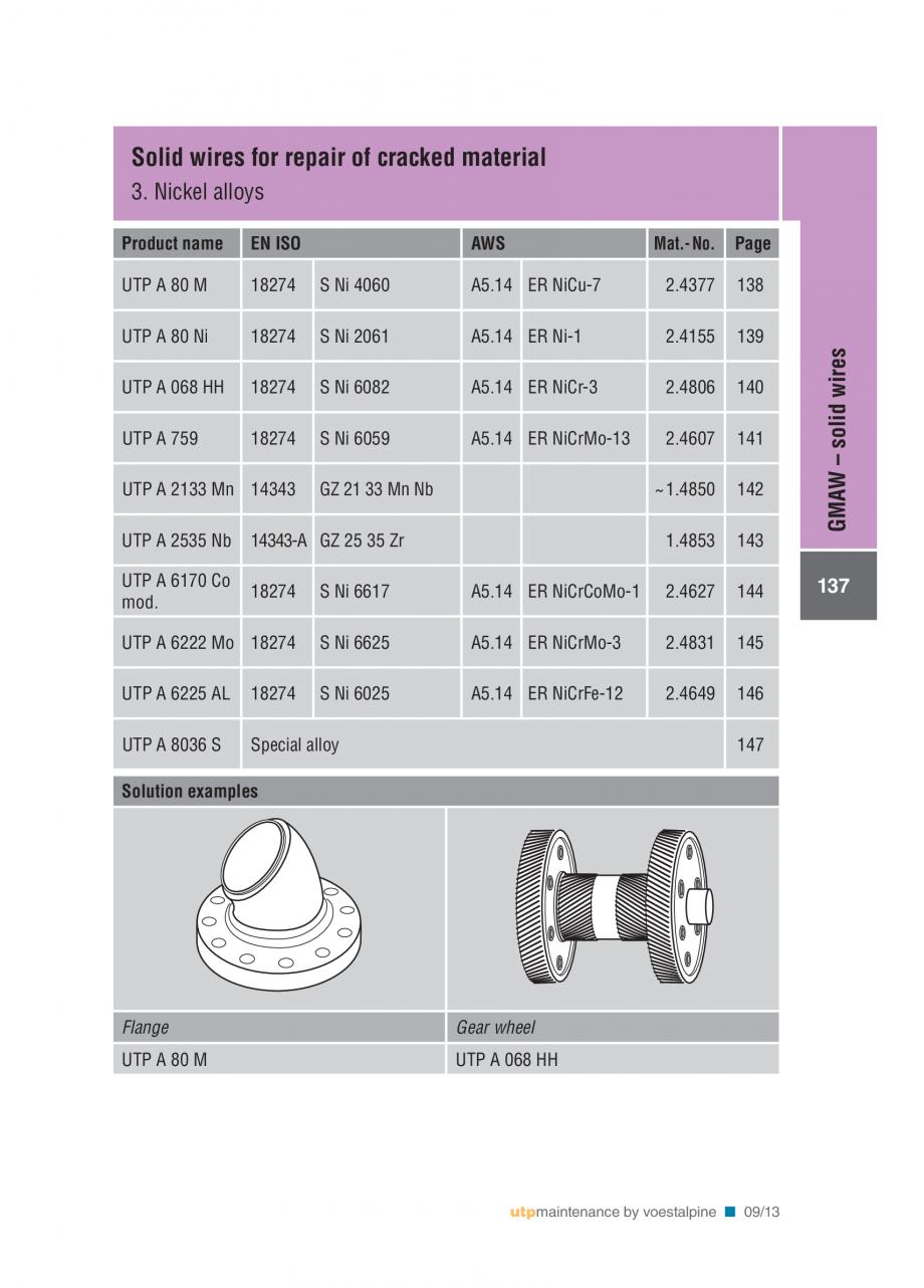 Pagina 139 - Solutii complete (materiale de adaos) pentru mentenanta si reparatii TEHNIC GAZ WELDING...