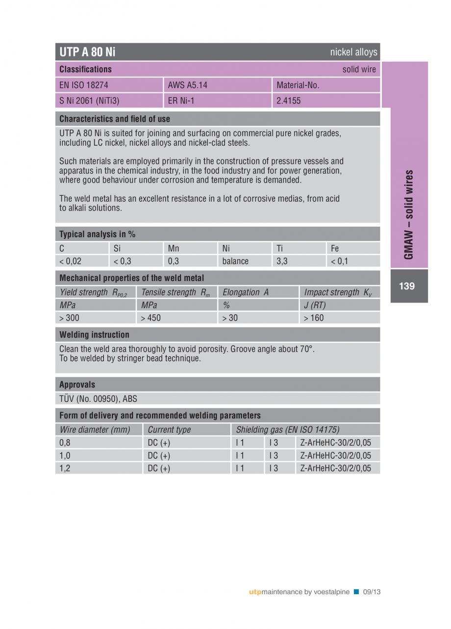 Pagina 141 - Solutii complete (materiale de adaos) pentru mentenanta si reparatii TEHNIC GAZ WELDING...