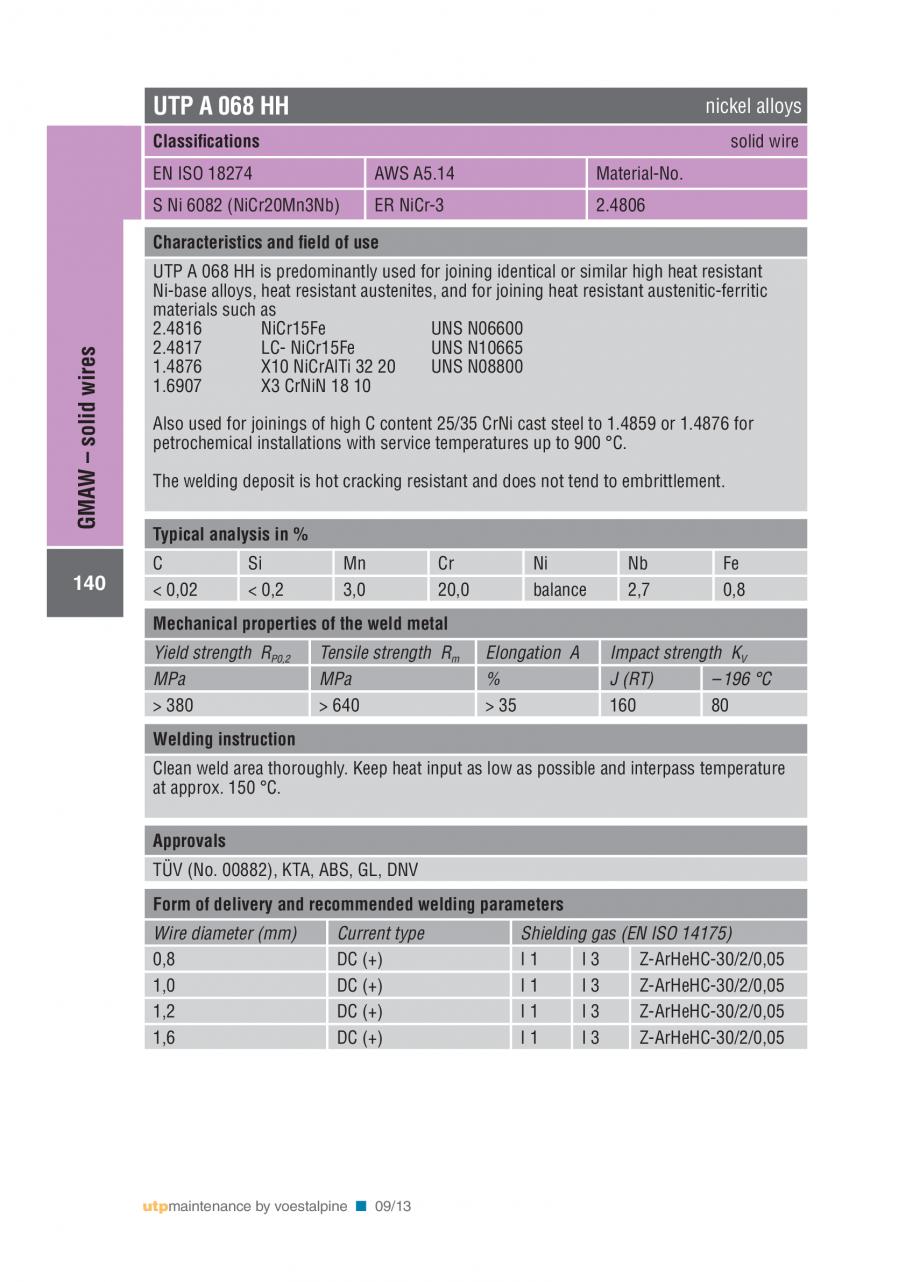 Pagina 142 - Solutii complete (materiale de adaos) pentru mentenanta si reparatii TEHNIC GAZ WELDING...