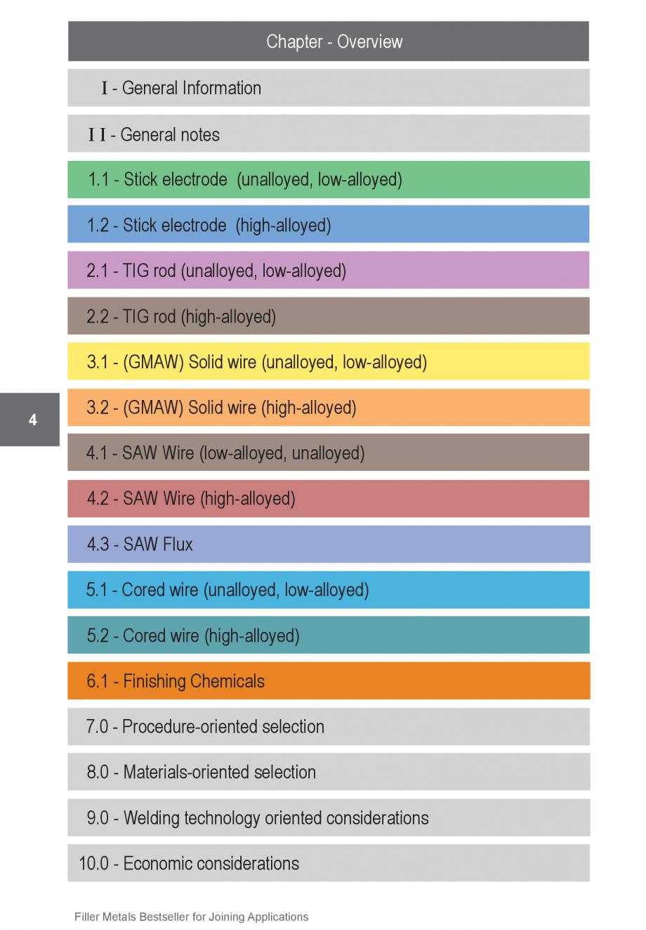 Pagina 4 - Solutii complete (materiale de adaos) pentru orice tip de aplicatie in sudare TEHNIC GAZ ...