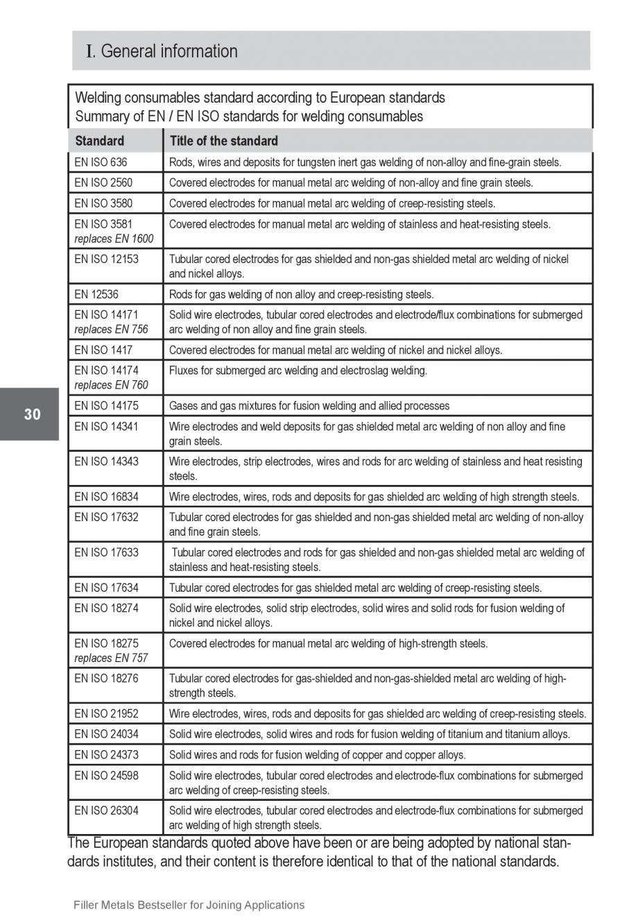 Pagina 30 - Solutii complete (materiale de adaos) pentru orice tip de aplicatie in sudare TEHNIC GAZ...