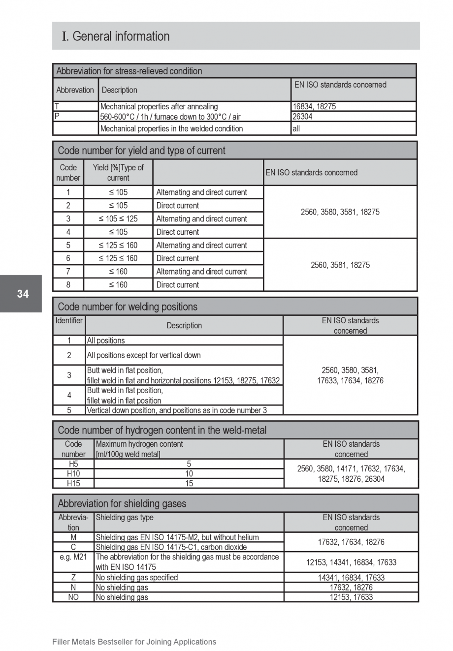 Pagina 34 - Solutii complete (materiale de adaos) pentru orice tip de aplicatie in sudare TEHNIC GAZ...