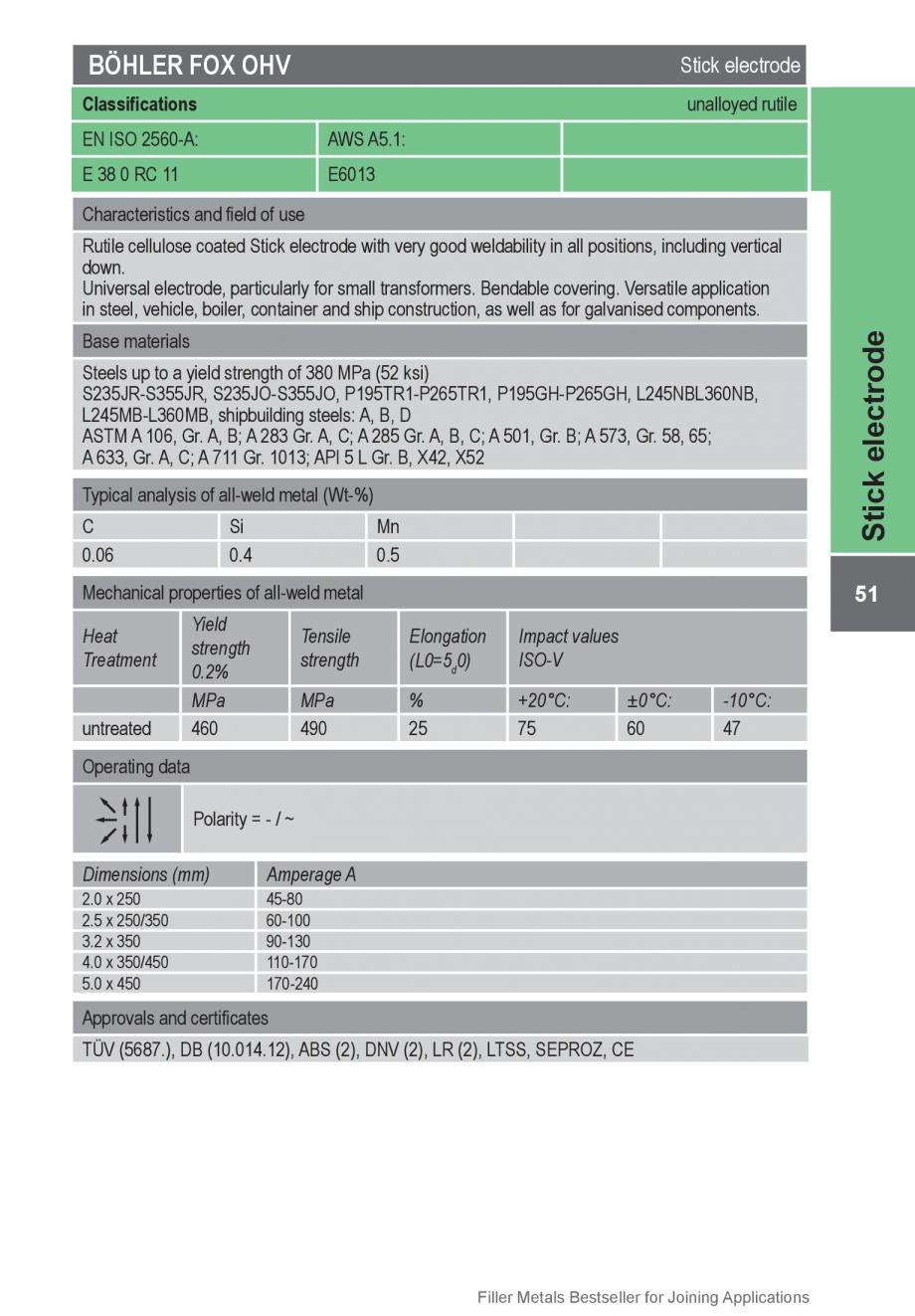 Pagina 51 - Solutii complete (materiale de adaos) pentru orice tip de aplicatie in sudare TEHNIC GAZ...