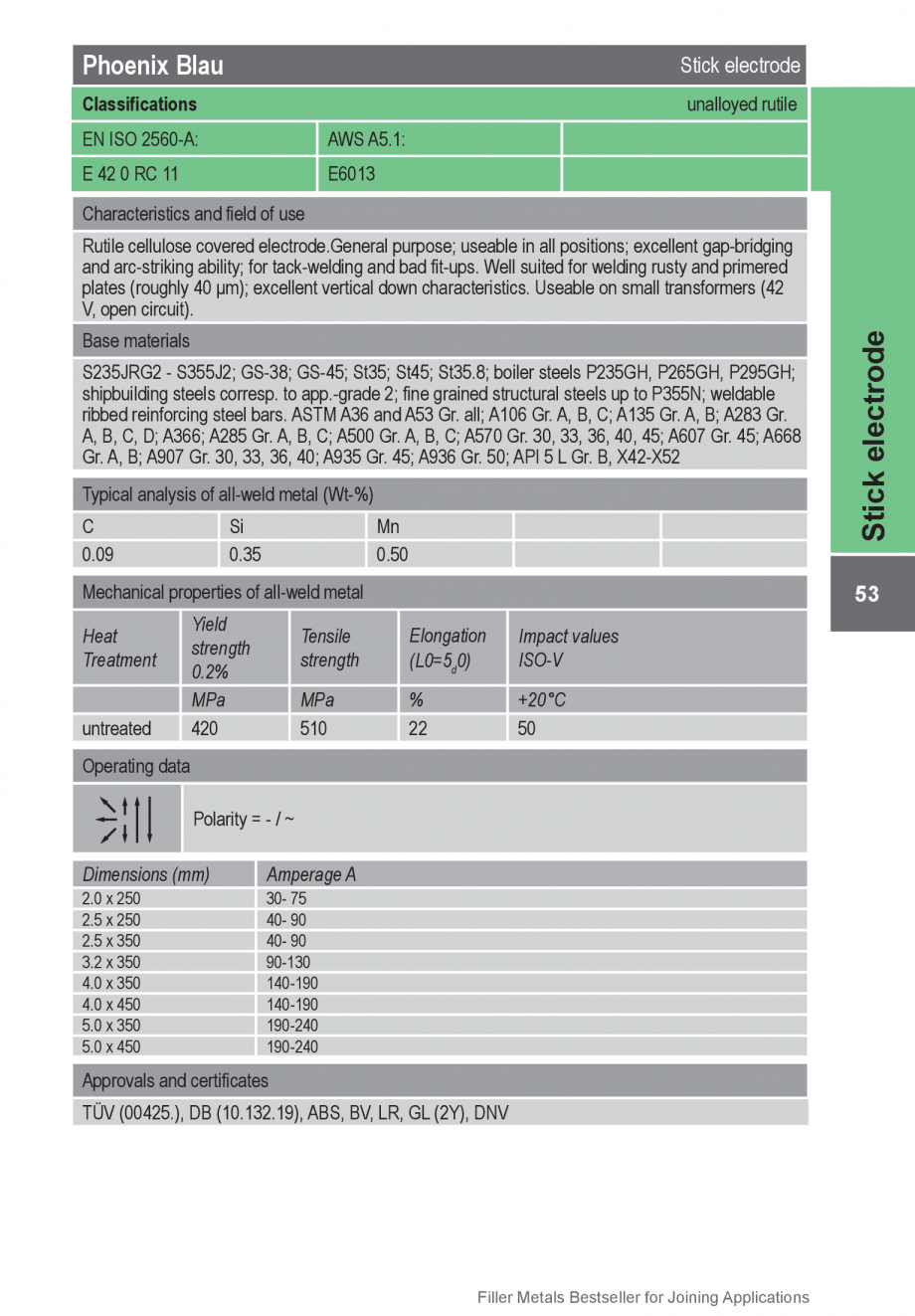 Pagina 53 - Solutii complete (materiale de adaos) pentru orice tip de aplicatie in sudare TEHNIC GAZ...