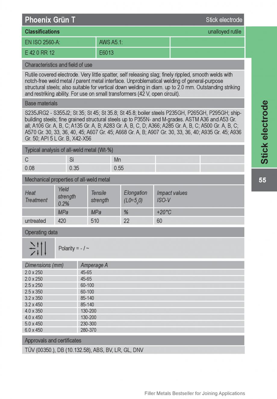 Pagina 55 - Solutii complete (materiale de adaos) pentru orice tip de aplicatie in sudare TEHNIC GAZ...