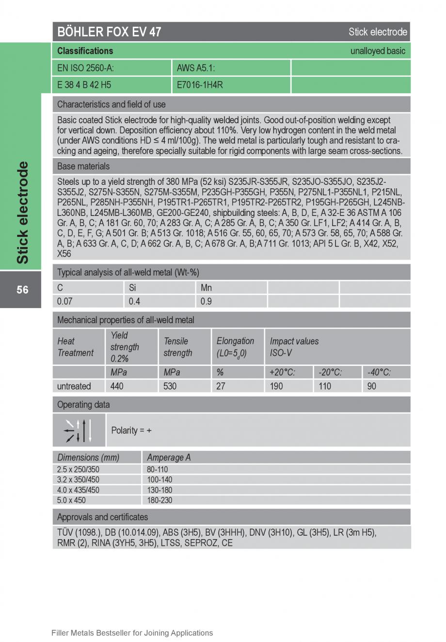 Pagina 56 - Solutii complete (materiale de adaos) pentru orice tip de aplicatie in sudare TEHNIC GAZ...