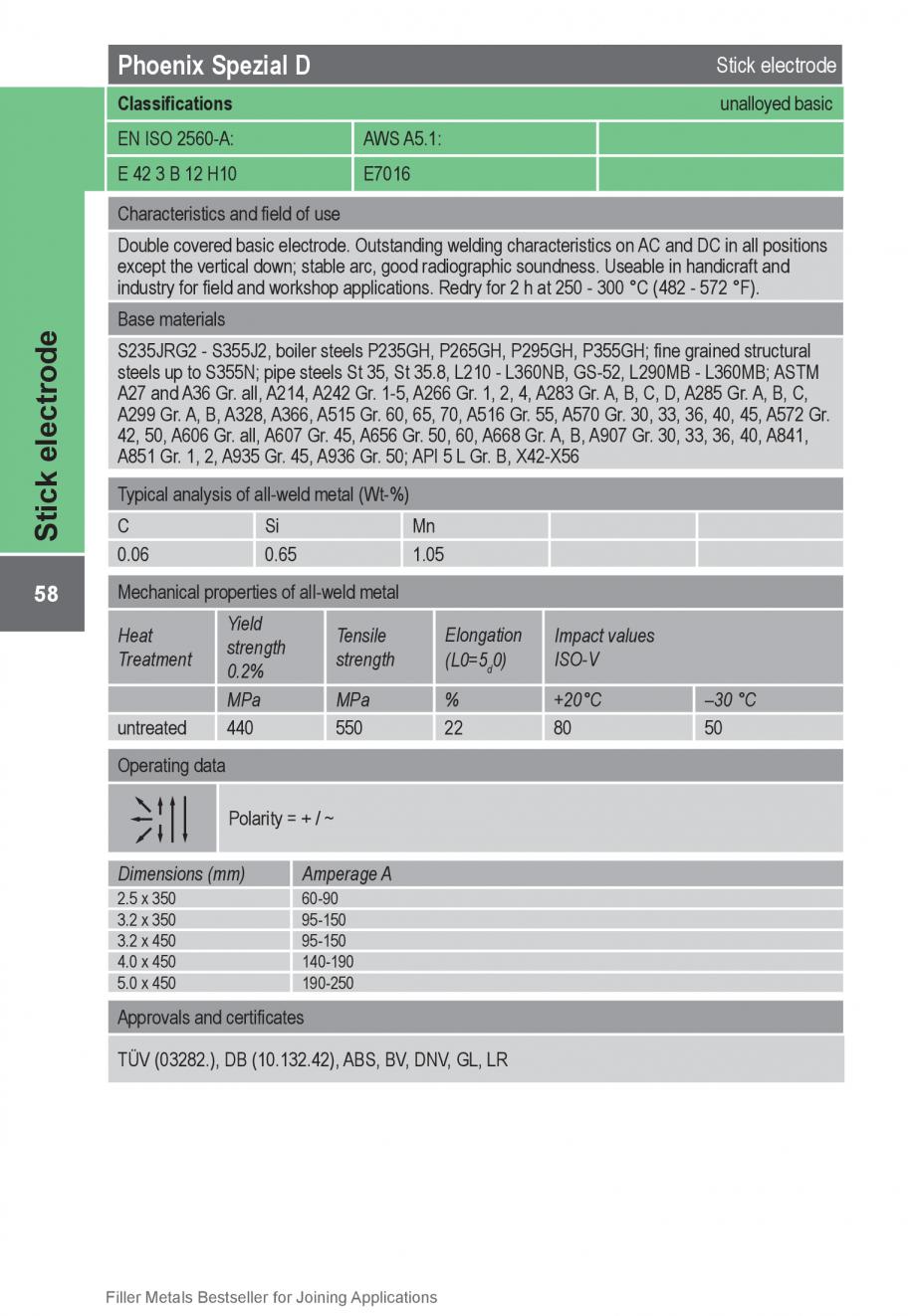 Pagina 58 - Solutii complete (materiale de adaos) pentru orice tip de aplicatie in sudare TEHNIC GAZ...