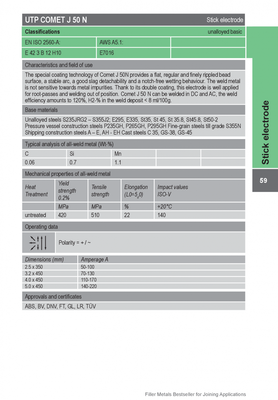 Pagina 59 - Solutii complete (materiale de adaos) pentru orice tip de aplicatie in sudare TEHNIC GAZ...