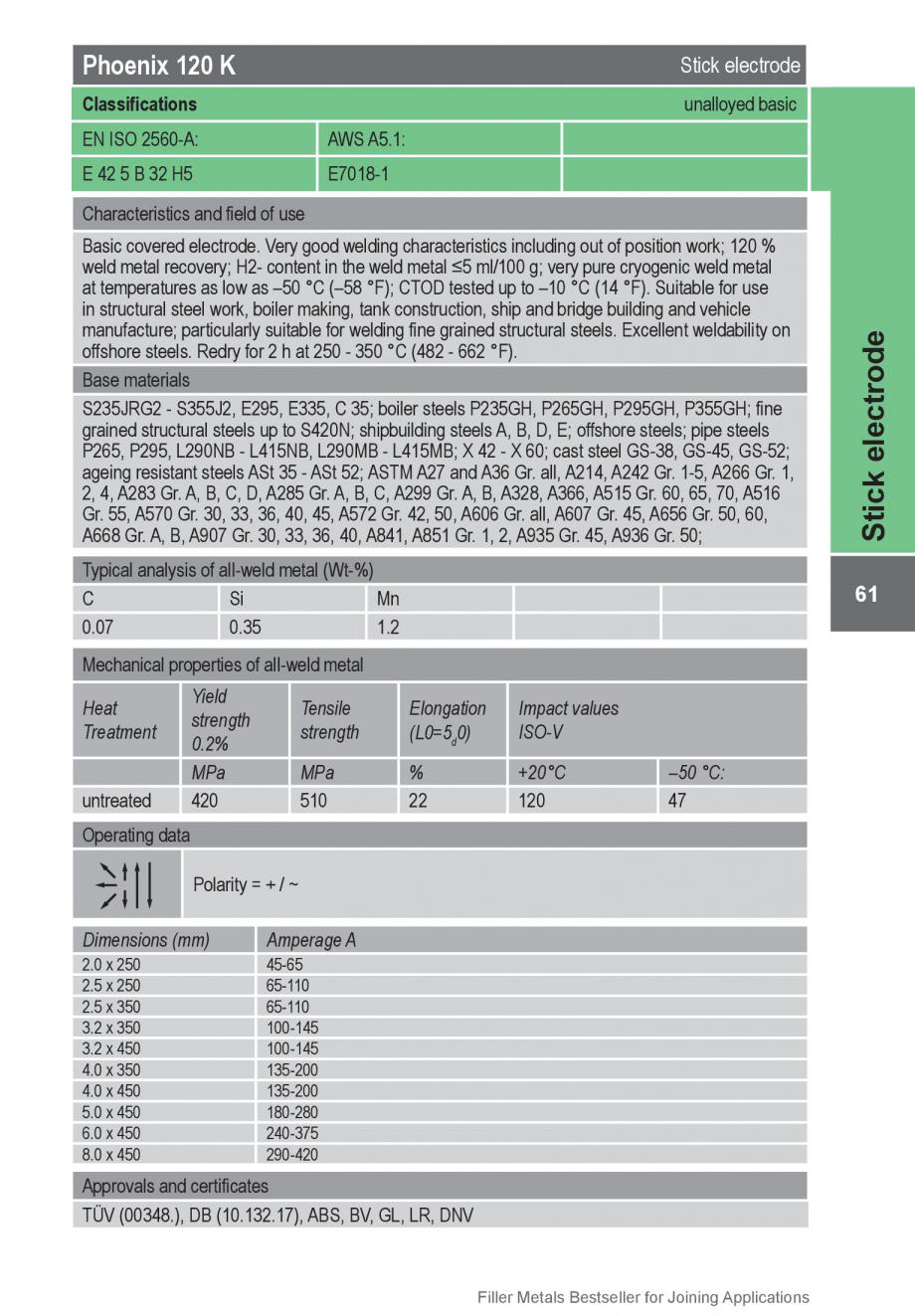 Pagina 61 - Solutii complete (materiale de adaos) pentru orice tip de aplicatie in sudare TEHNIC GAZ...