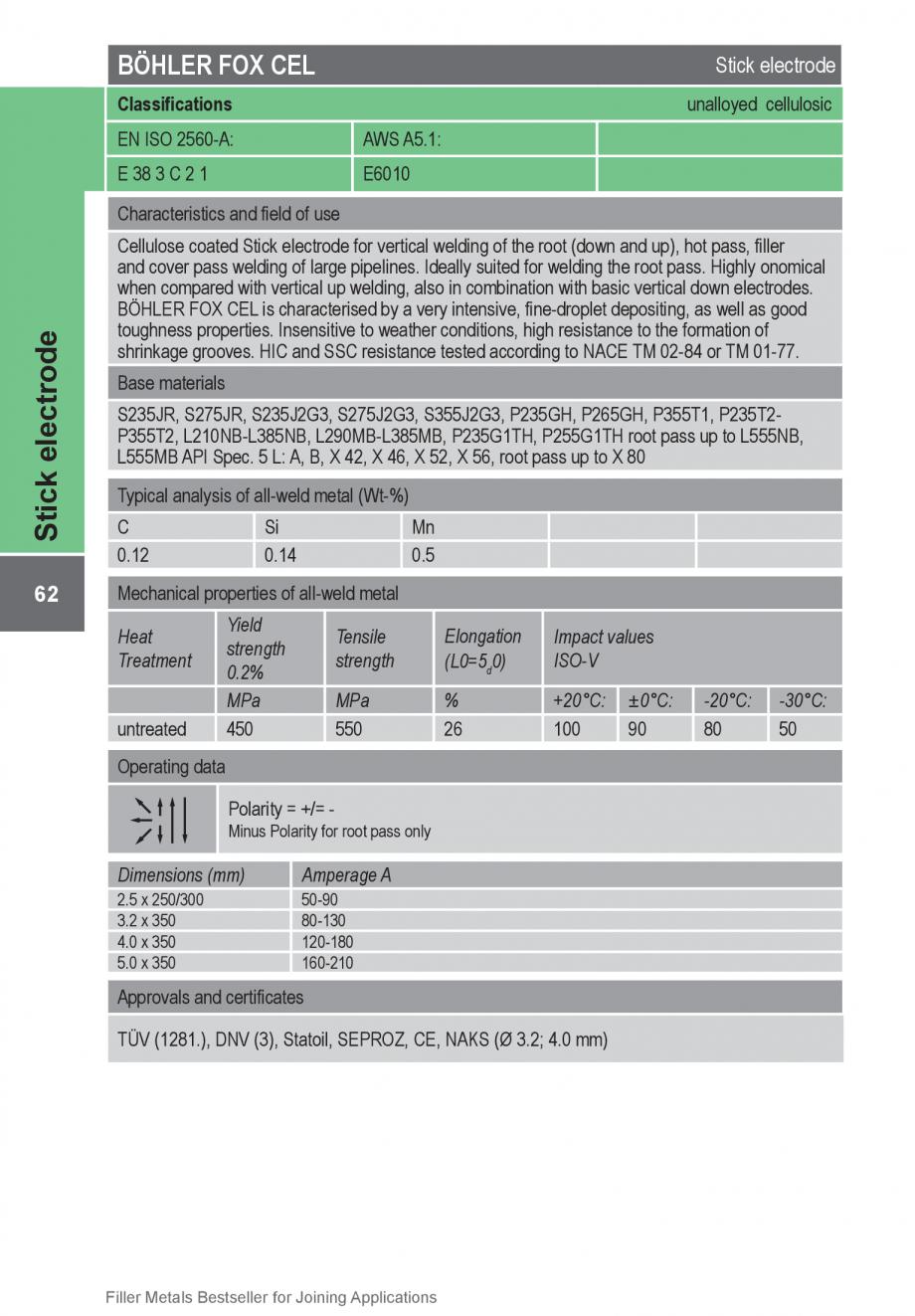 Pagina 62 - Solutii complete (materiale de adaos) pentru orice tip de aplicatie in sudare TEHNIC GAZ...