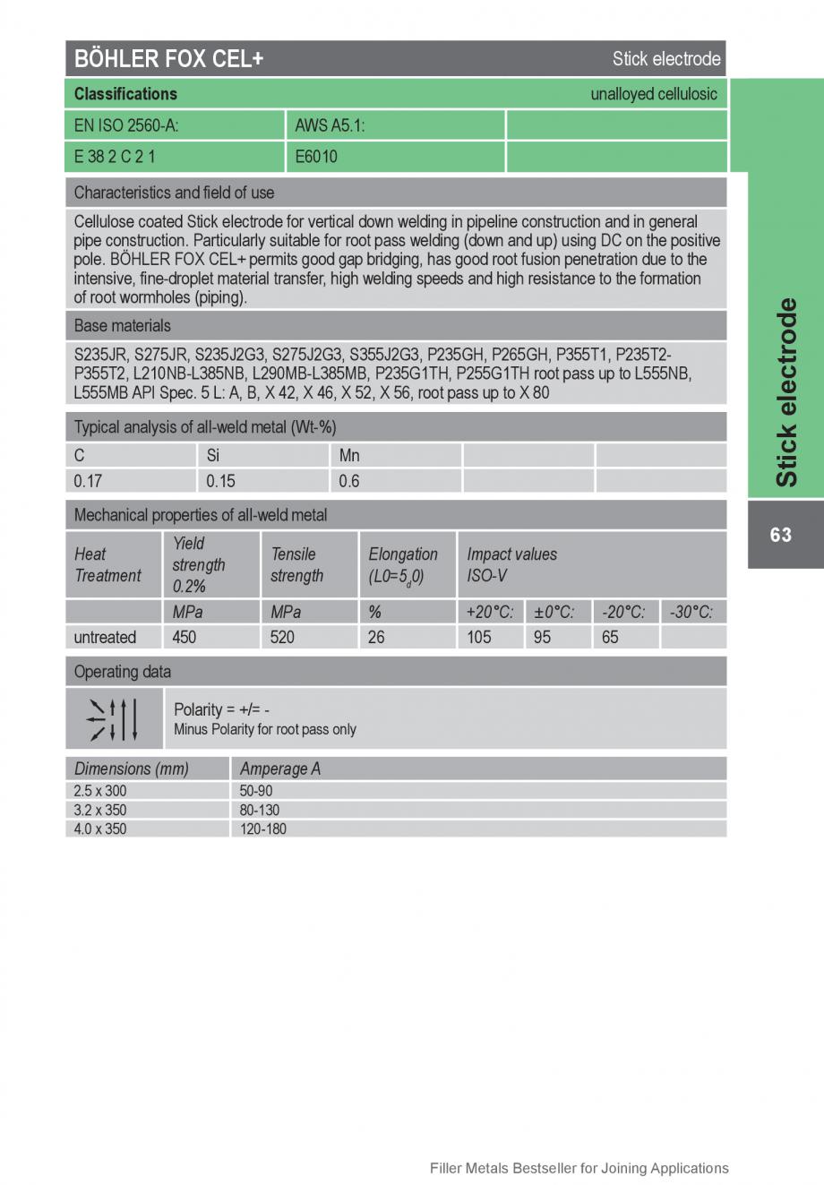 Pagina 63 - Solutii complete (materiale de adaos) pentru orice tip de aplicatie in sudare TEHNIC GAZ...