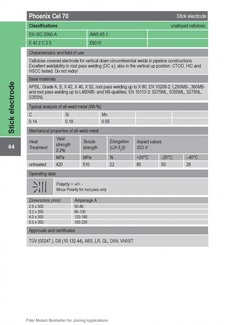 Pagina 64 - Solutii complete (materiale de adaos) pentru orice tip de aplicatie in sudare TEHNIC GAZ...