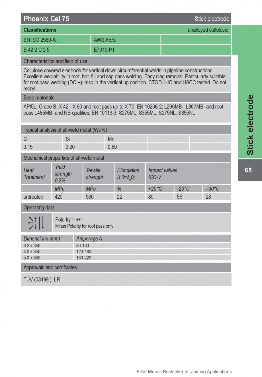 Pagina 65 - Solutii complete (materiale de adaos) pentru orice tip de aplicatie in sudare TEHNIC GAZ...