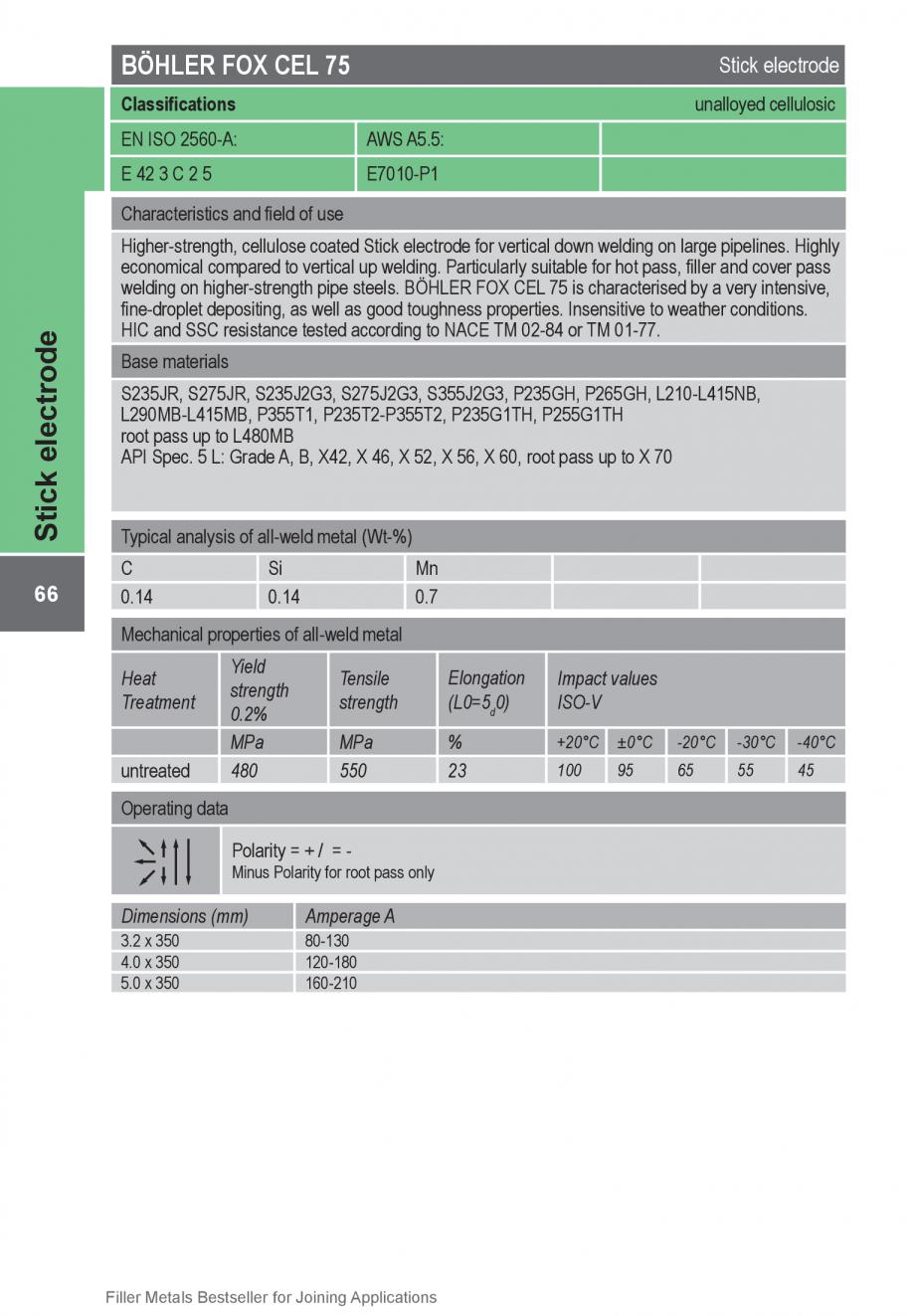Pagina 66 - Solutii complete (materiale de adaos) pentru orice tip de aplicatie in sudare TEHNIC GAZ...