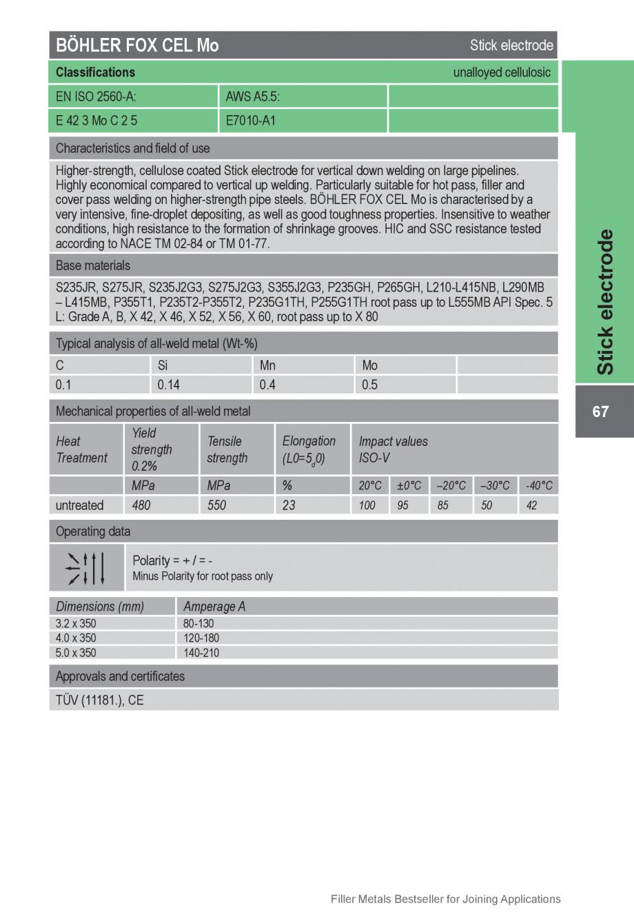 Pagina 67 - Solutii complete (materiale de adaos) pentru orice tip de aplicatie in sudare TEHNIC GAZ...