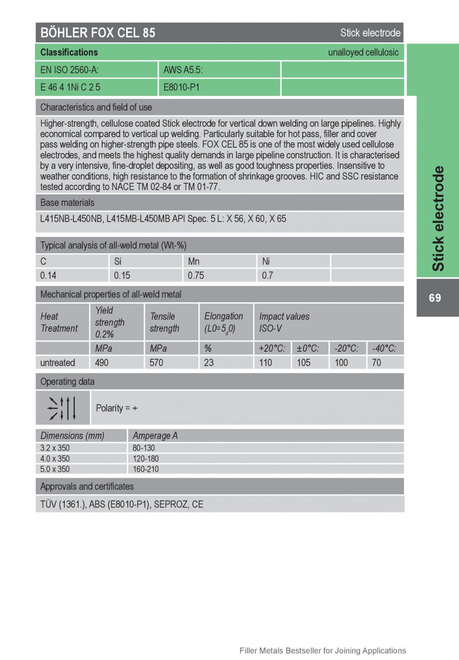 Pagina 69 - Solutii complete (materiale de adaos) pentru orice tip de aplicatie in sudare TEHNIC GAZ...