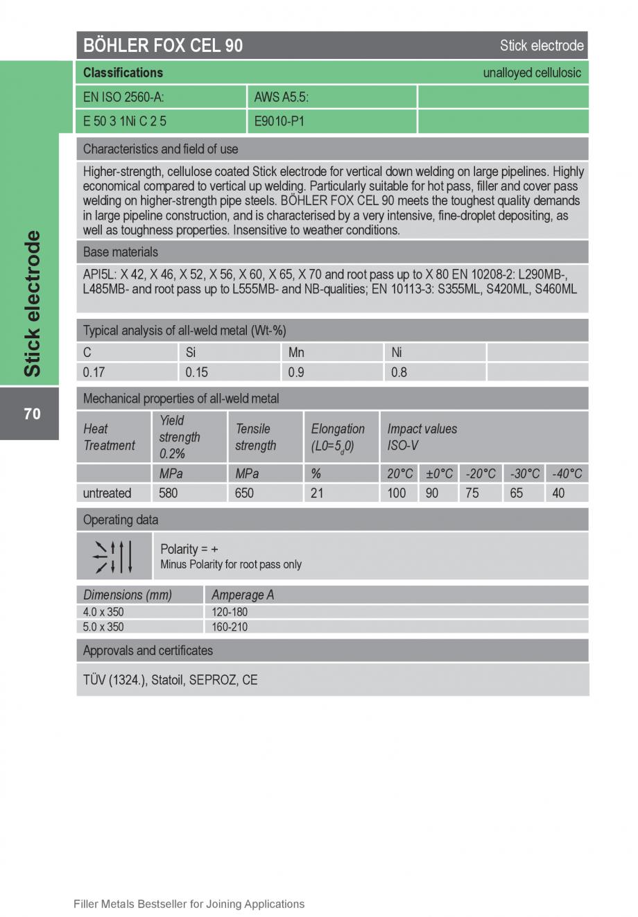 Pagina 70 - Solutii complete (materiale de adaos) pentru orice tip de aplicatie in sudare TEHNIC GAZ...