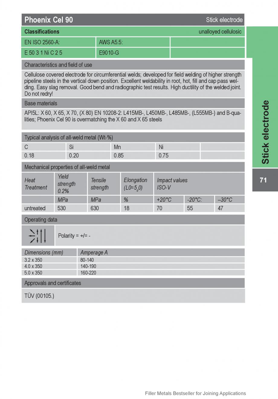 Pagina 71 - Solutii complete (materiale de adaos) pentru orice tip de aplicatie in sudare TEHNIC GAZ...