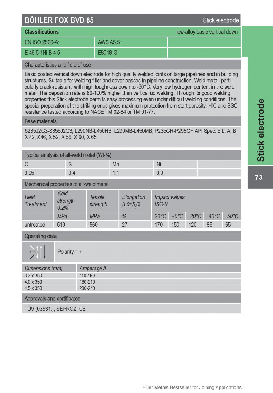 Pagina 73 - Solutii complete (materiale de adaos) pentru orice tip de aplicatie in sudare TEHNIC GAZ...