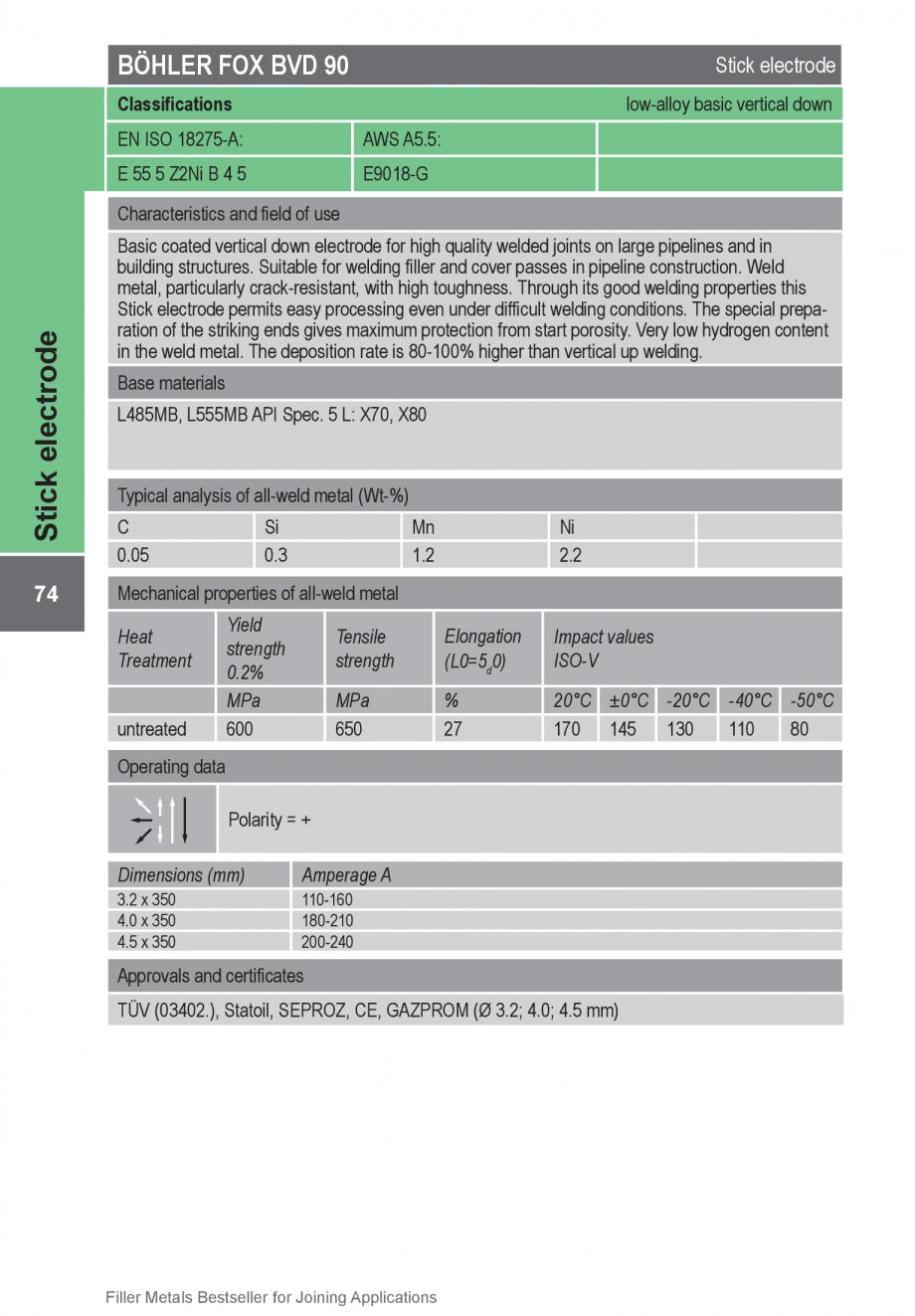 Pagina 74 - Solutii complete (materiale de adaos) pentru orice tip de aplicatie in sudare TEHNIC GAZ...