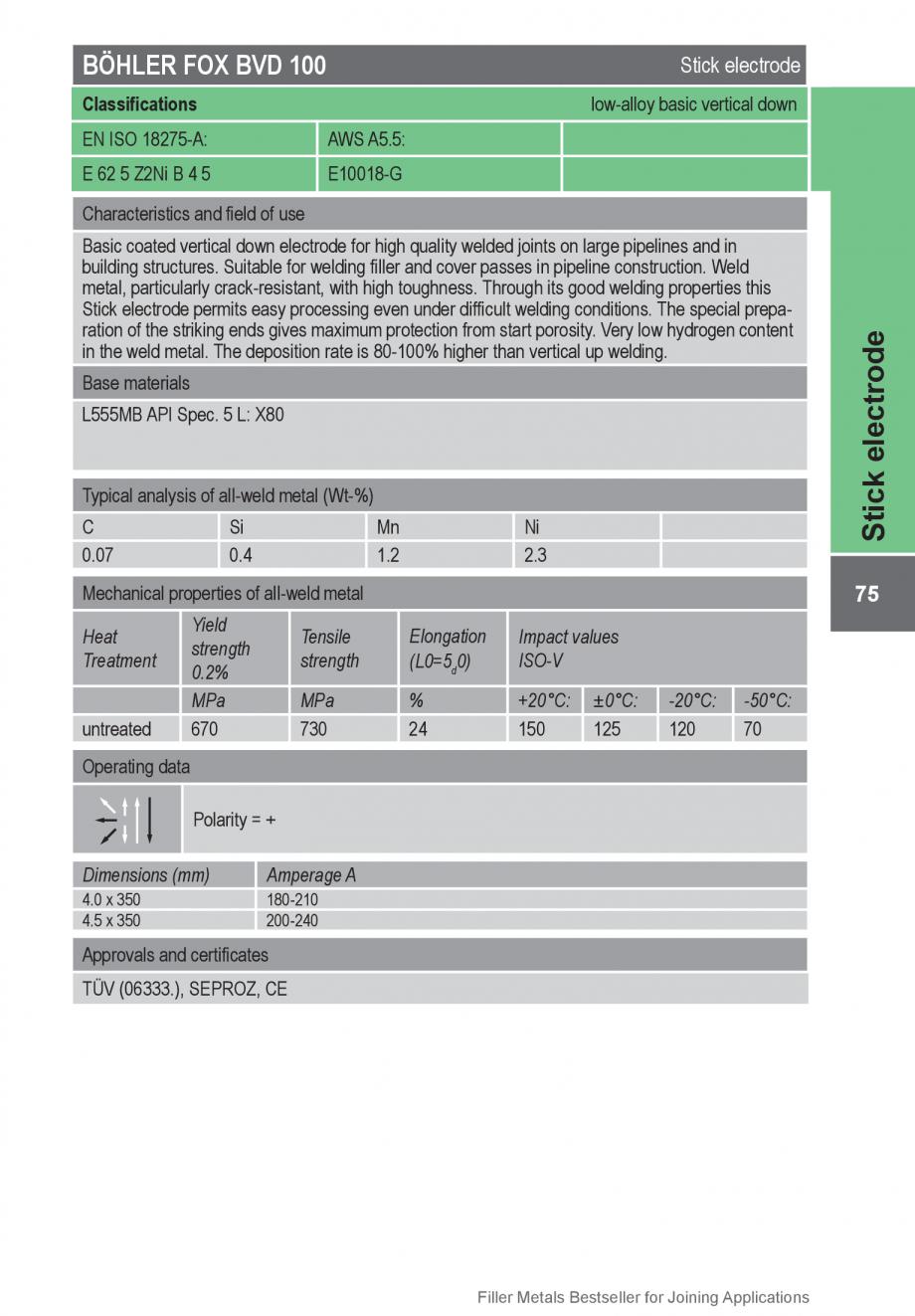 Pagina 75 - Solutii complete (materiale de adaos) pentru orice tip de aplicatie in sudare TEHNIC GAZ...