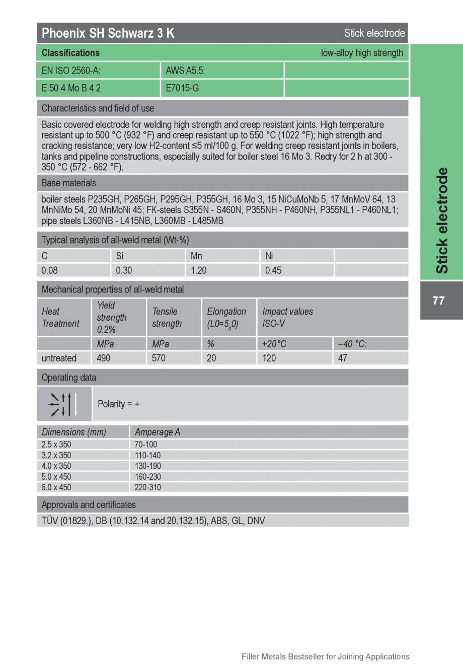 Pagina 77 - Solutii complete (materiale de adaos) pentru orice tip de aplicatie in sudare TEHNIC GAZ...